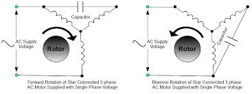 running a three phase ac induction motor on single phase supply 3 Phase Voltage Diagram forward and reverse rotation of a star connected 3 phase ac motor powered by single phase 3 phase voltage phasor diagram