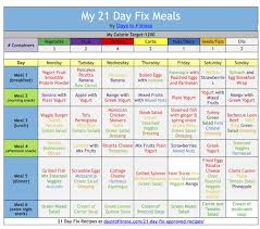 21 Day Fix Meal Chart 21 Day Fix Eating Plan Explained Days To Fitness