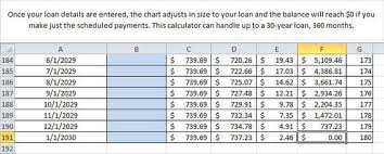 Updating Loan Amortization Calculator Up To 30 Year