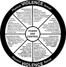 best to print images emotional abuse crazy making emotional abuse domestic violence complex post traumatic stress disorder