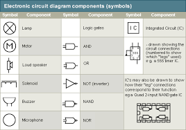 bbc gcse bitesize inputs and outputs in electronic circuits circuit component symbols