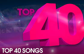 2015 Top Charts Songs These Are The Top 40 Junubin Songs Of 2015 According To Eye