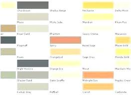 Green Paint Color Chart Valspar Paint Colors Myolympusriviera Co