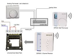 apnt 39 installing the secure thermostat and receiver vesternet installation for heating control only