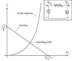 Diode Equivalent Chart Load Line Electronics Wikipedia