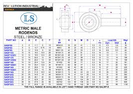 Tie Rod End Size Chart 74 Meticulous Heim Joint Size Chart