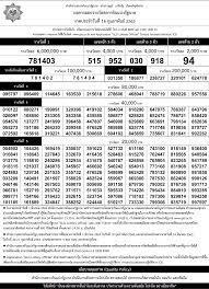 ตรวจหวย ตรวจผลสลากกินแบ่งรัฐบาล 16 กุมภาพันธ์ 2563 ใบตรวจหวย 16/2/63