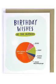 Card Birthday Chart Birthday Chart Card