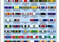 Navy Order Of Precedence Chart Curious Army Awards Order Of Precedence Chart Military