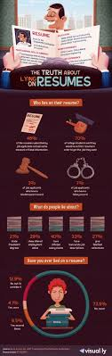 The Truth About Lying On Resumes Infographic Resume Pinterest