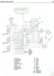 yamaha wiring diagram outboard the wiring diagram yamaha outboard wiring harness diagram nodasystech wiring diagram