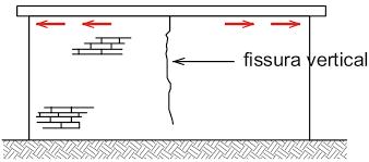 As estruturas que entram na fossa incluem o nervo maxilar, através do forame (buraco) redondo e a artéria maxilar, através da fissura pterigomaxilar. Http Nippromove Hospedagemdesites Ws Anais Simposio Arquivos Up Documentos Artigos D02d2ff4a59e910c24ac729be9987f67 Pdf