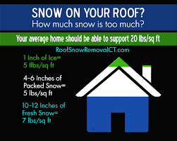 Roof Snow Removal Ct Diy Roof Snow Removal Video