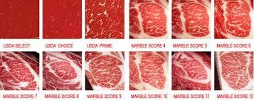 Beef Marbling Scale In 2019 Kobe Beef Steak Beef Steak