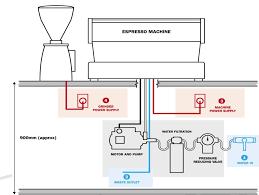 installation requirements espresso machine talk coffee installation