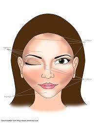 contouring makeup chart