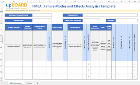 Main goal of fmea that will lead to achievement of other objectives such as. Fmea Template Excel Free