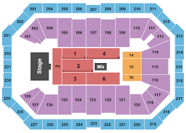 Dickies Arena Seating Chart Fort Worth