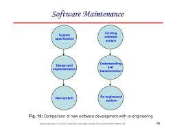 software maintenance chapter 9 software maintenance