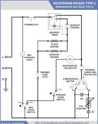 toshiba no frost refrigerator wiring diagram product wiring diagrams \u2022 non frost refrigerator wiring diagram toshiba no frost refrigerator wiring diagram residential rh bookmyad co 9 lead motor wiring diagram security camera wiring diagram