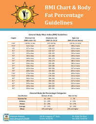 Weight Bmi Chart Female 36 Free Bmi Chart Templates For Women Men Or Kids