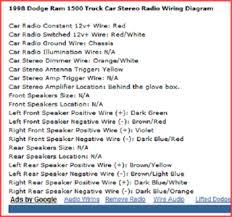 dodge ram stereo wiring diagram 2005 Dodge Ram Stereo Wiring Harness 1999 dodge ram 3500 stereo wiring diagram 1999 inspiring 2005 dodge ram radio wiring harness