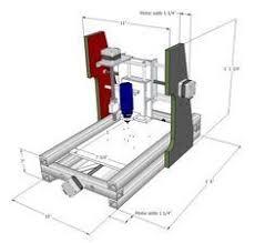 diy desktop cnc. diy desktop cnc machine plans and comprehensive builder\u0027s manual | mydiycnc - home of the diy cnc b