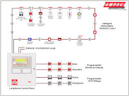 addressable fire alarm system diagrams the wiring diagram of an what size wire for smoke detectors at Residential Fire Alarm Wiring Diagram