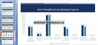 Презентация к диплому Бухгалтерский учет и анализ использования  ТОЛЬКО У НАС