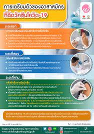 การเตรียมตัวของอาสาสมัครที่ฉีดวัคซีนโควิด-19 - โรงพยาบาลจุฬาลงกรณ์  สภากาชาดไทย
