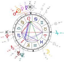My Natal Chart Astrotheme Com Leo Sun Pisces Moon Scorpio