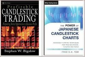 Profitable Candlestick Trading Power Of Japanese