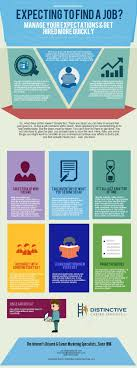 best images about career job search infographics a infographic of to consider to manage your expectations more realistically when you are searching for a new