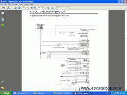 nz caterpillar wiring schematics nz wiring diagrams cars cat 3176 wiring diagram nodasystech com