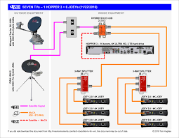dish network wiring diagrams on dish images free download wiring Hd Wiring Diagrams dish network wiring diagrams 7 dish network logo dish network 211k wiring diagrams hd wiring diagrams online