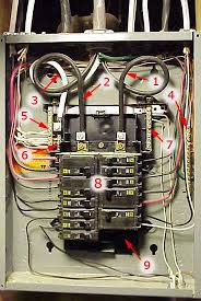 best images about electrical the family handyman labeled image of square d brand of electrical sub panel breaker panel