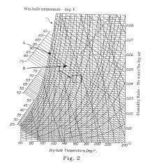 Carrier Psychrometric Chart High Temperature Pdf