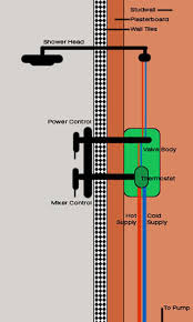 cross section diagram of pumped mixer valve installation
