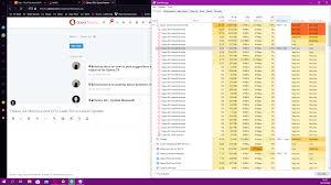 Opera GX Memory and CPU Leak Since ...