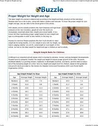 Weight Chart For Women Download Height And Weight Chart For Women By Body Frame For