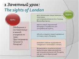 Отчет по психолого педагогической практике the sights of london   1 Зачетный урок the sights of london
