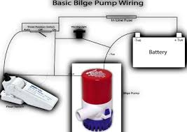 wiring diagram for bilge pump float switch the wiring diagram rule bilge pump wiring diagram nilza wiring diagram