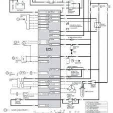 wiring diagram honda beat injeksi schematics wiring diagram wiring diagram honda beat fi refrence honda beat scooter wiring honda wiring diagrams automotive wiring diagram