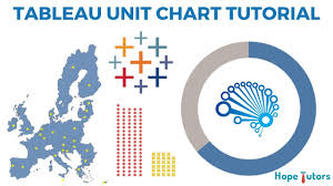 When To Use Different Tableau Charts