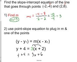 slope point form examples image collections form example ideas write equation of a line given two