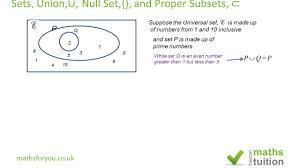 Venn Diagram Empty Set Sets Union Null Set And Proper Subset Part 2