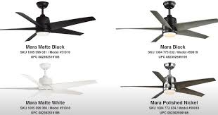 safety recall issued for ceiling fans