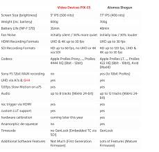 Atomos Comparison Chart The Best 4k Recorder Video Devices Pix E5 Vs Atomos Shogun