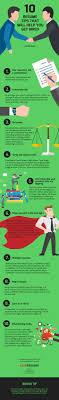 17 Best Images About Resumes Basics On Pinterest Resume Tips