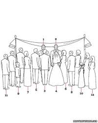 Wedding Diagram Diagram Your Big Day Jewish Wedding Ceremony Basics Martha